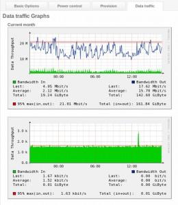 blestav3-datatraffic
